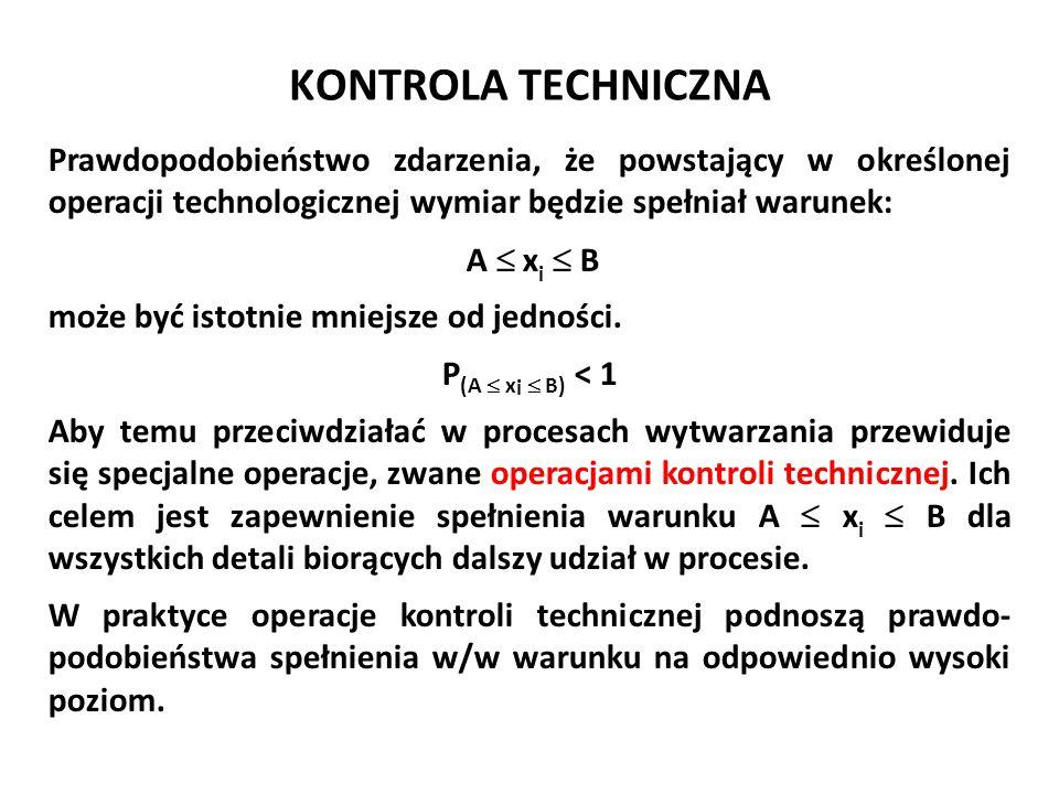 Józef Zawada, PŁ KONTROLA TECHNICZNA.