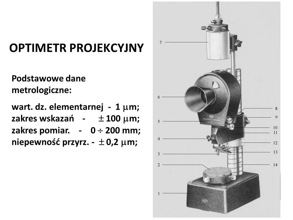 OPTIMETR PROJEKCYJNY Podstawowe dane metrologiczne: