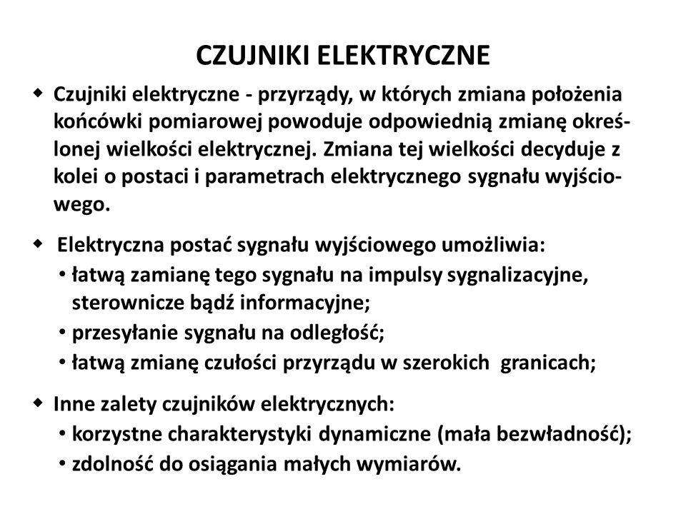 Józef Zawada, PŁ CZUJNIKI ELEKTRYCZNE.