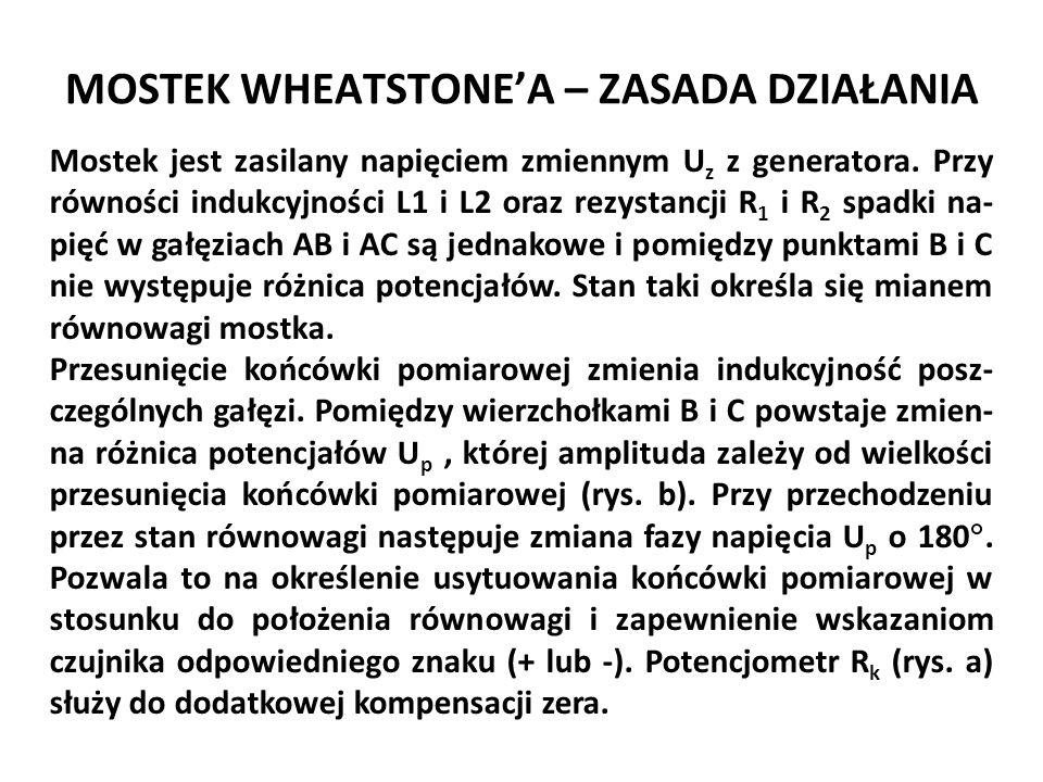 MOSTEK WHEATSTONE'A – ZASADA DZIAŁANIA