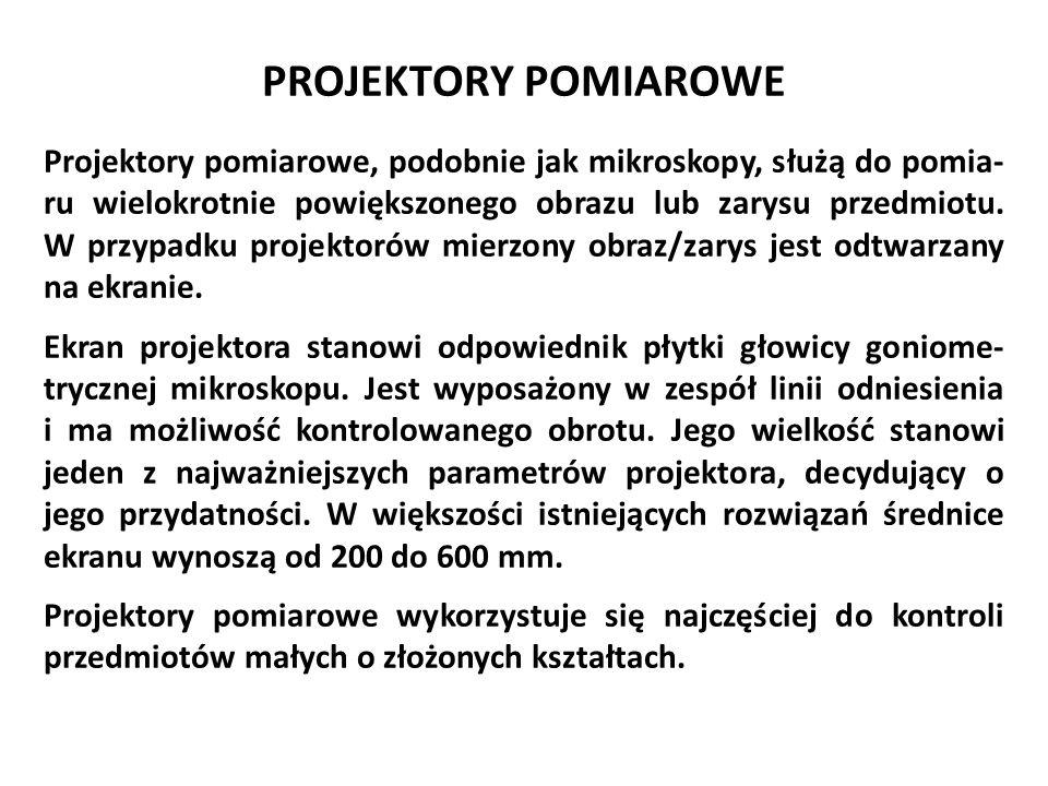 Józef Zawada, PŁ PROJEKTORY POMIAROWE.