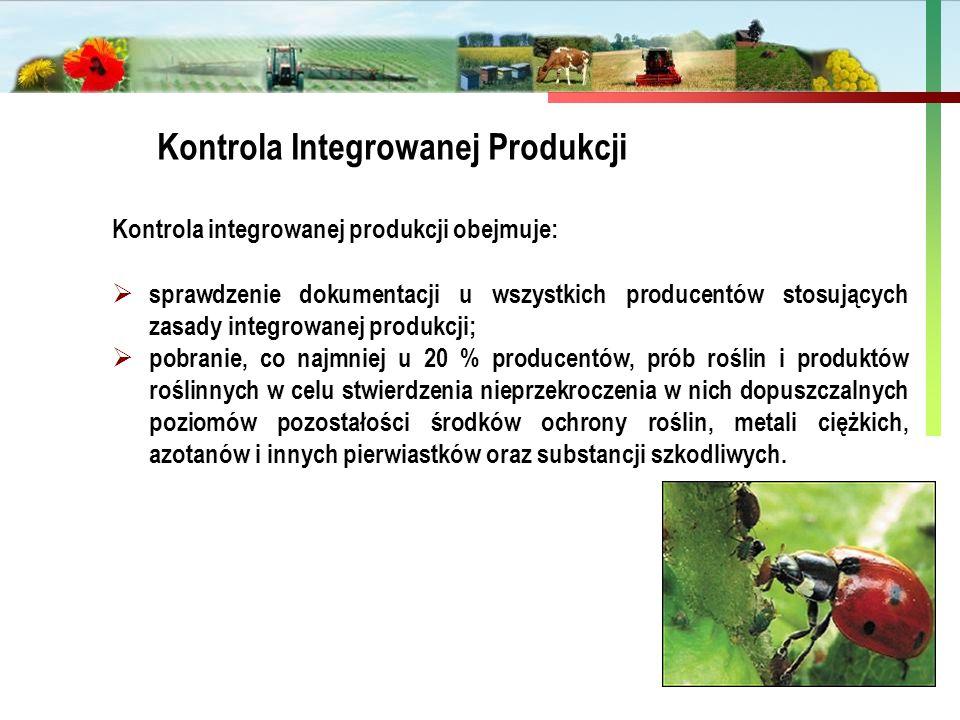 Kontrola Integrowanej Produkcji