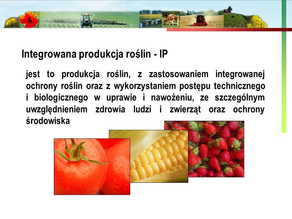 Integrowana produkcja roślin - IP