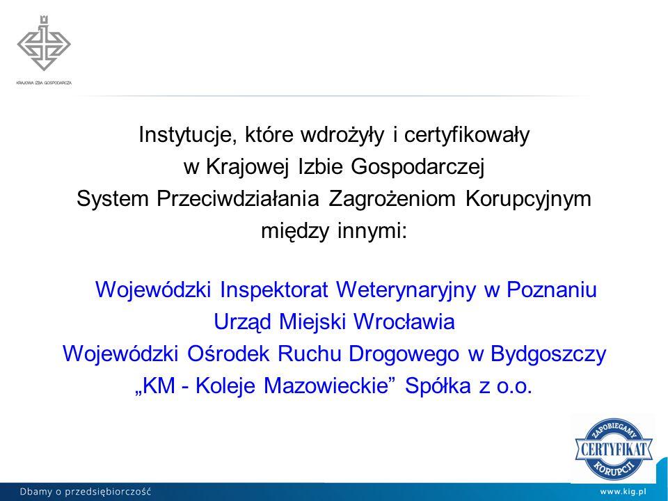 Instytucje, które wdrożyły i certyfikowały