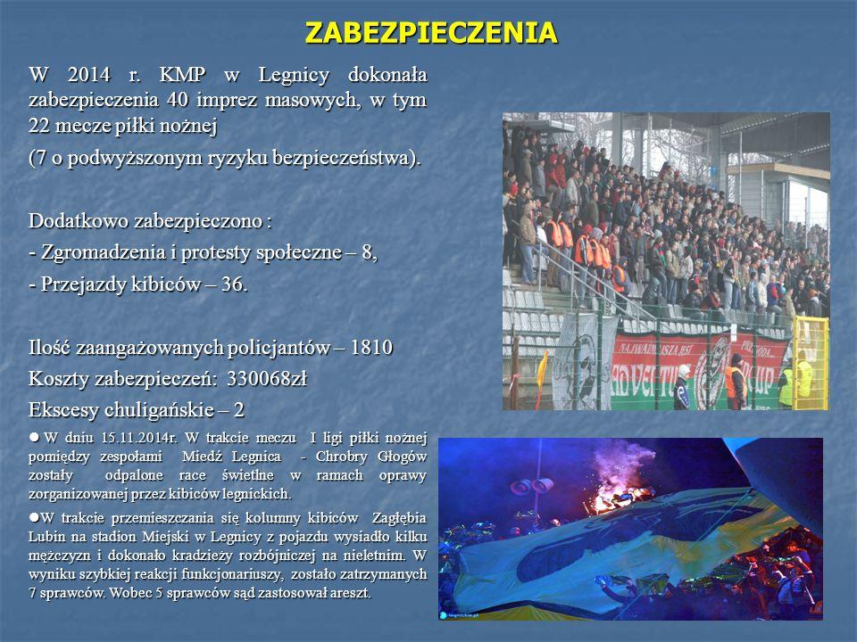 ZABEZPIECZENIA W 2014 r. KMP w Legnicy dokonała zabezpieczenia 40 imprez masowych, w tym 22 mecze piłki nożnej.