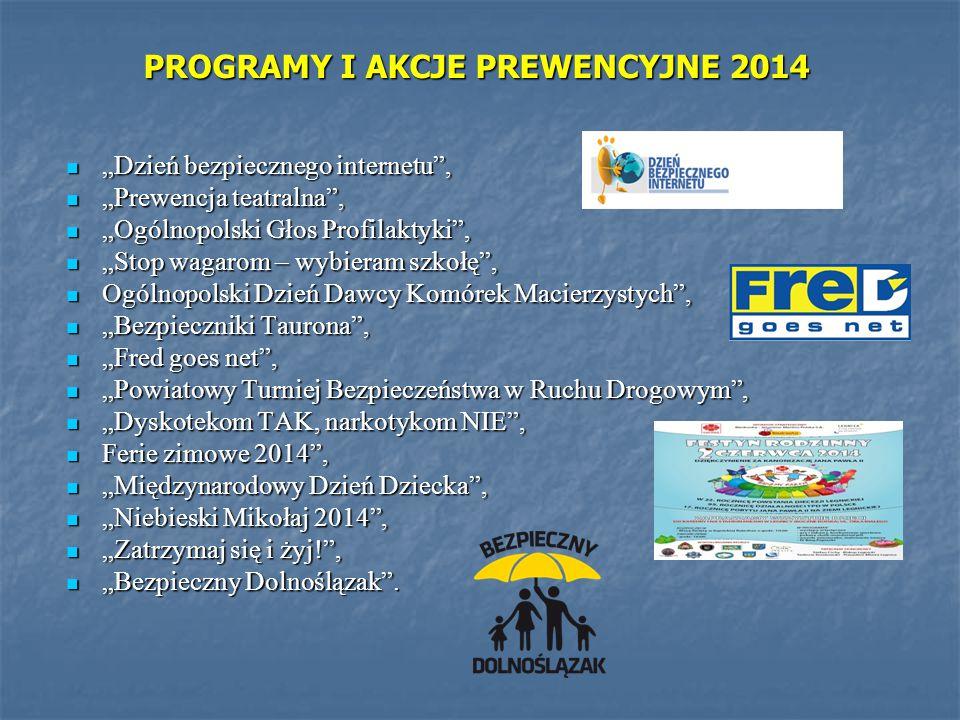 PROGRAMY I AKCJE PREWENCYJNE 2014