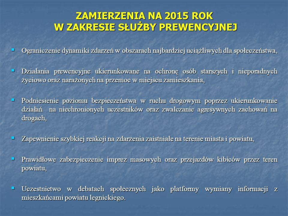 ZAMIERZENIA NA 2015 ROK W ZAKRESIE SŁUŻBY PREWENCYJNEJ