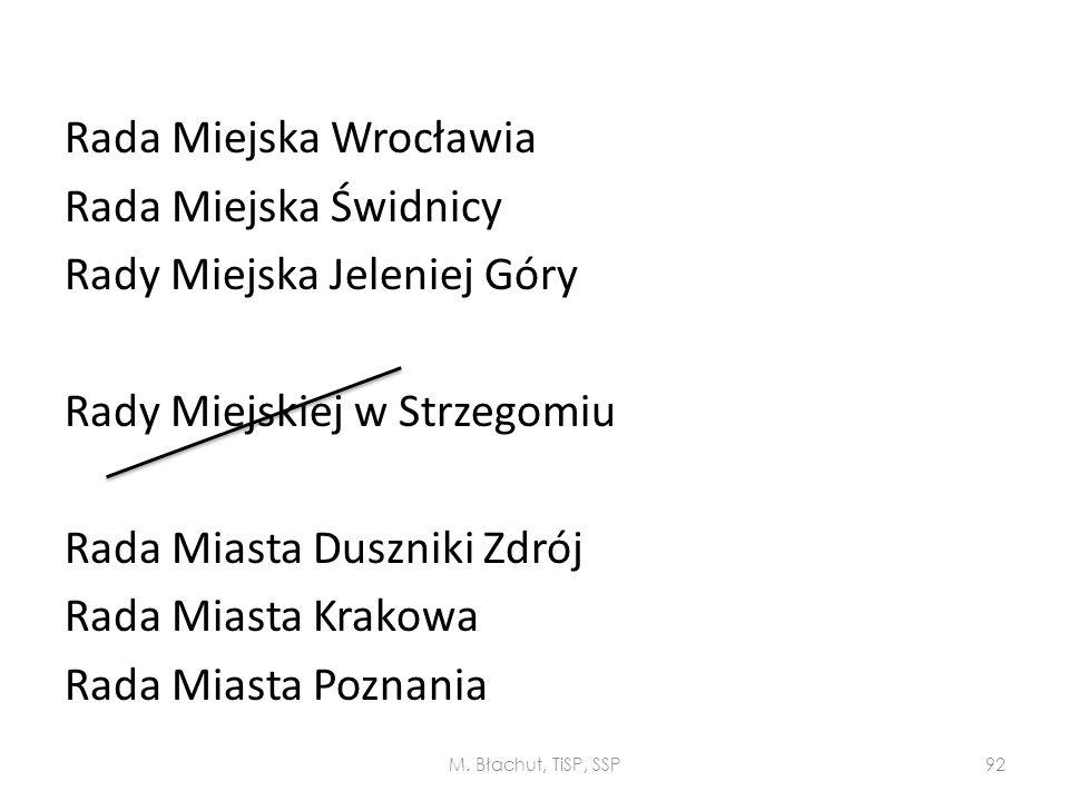 Rada Miejska Wrocławia Rada Miejska Świdnicy Rady Miejska Jeleniej Góry Rady Miejskiej w Strzegomiu Rada Miasta Duszniki Zdrój Rada Miasta Krakowa Rada Miasta Poznania