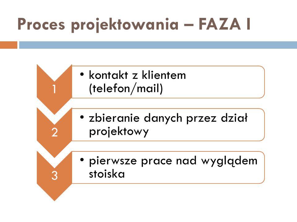 Proces projektowania – FAZA I
