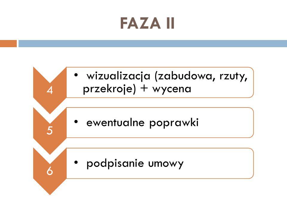 FAZA II wizualizacja (zabudowa, rzuty, przekroje) + wycena