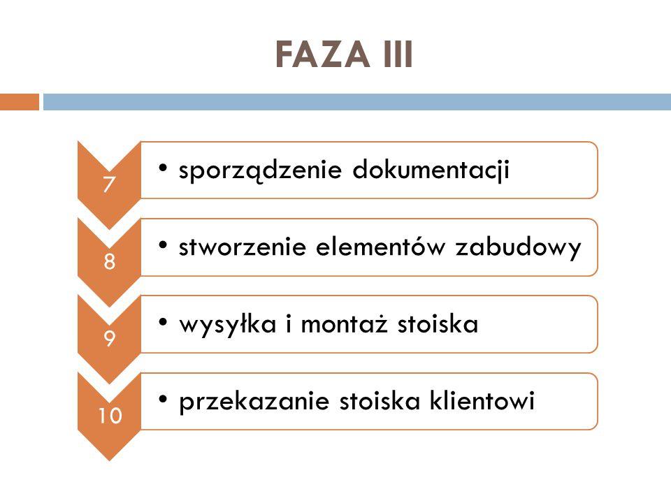 FAZA III sporządzenie dokumentacji stworzenie elementów zabudowy