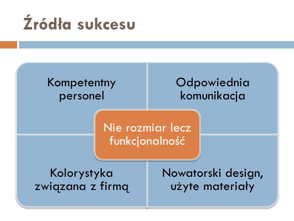 Źródła sukcesu Nie rozmiar lecz funkcjonalność Kompetentny personel