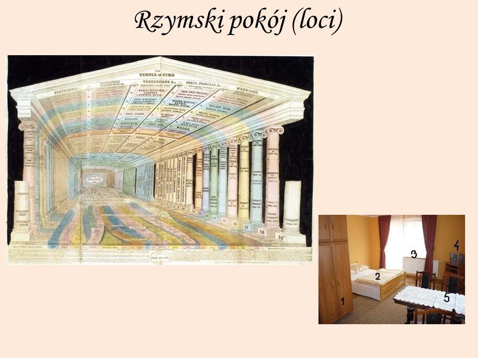 Rzymski pokój (loci)