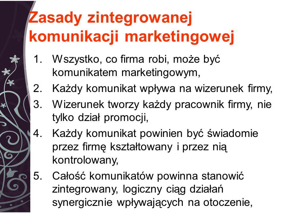 Zasady zintegrowanej komunikacji marketingowej