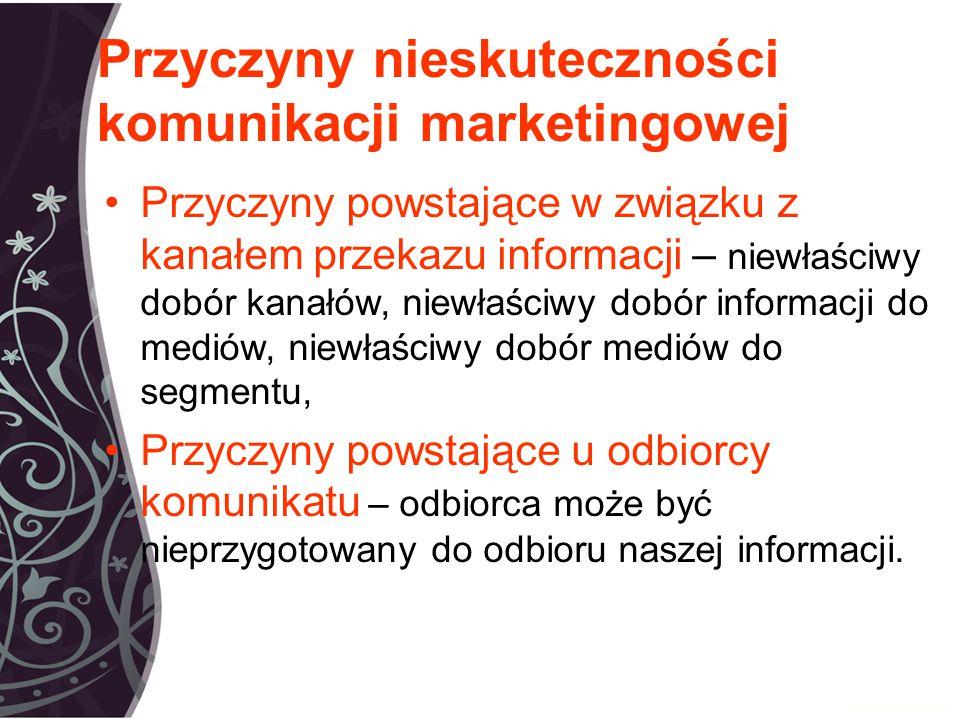 Przyczyny nieskuteczności komunikacji marketingowej