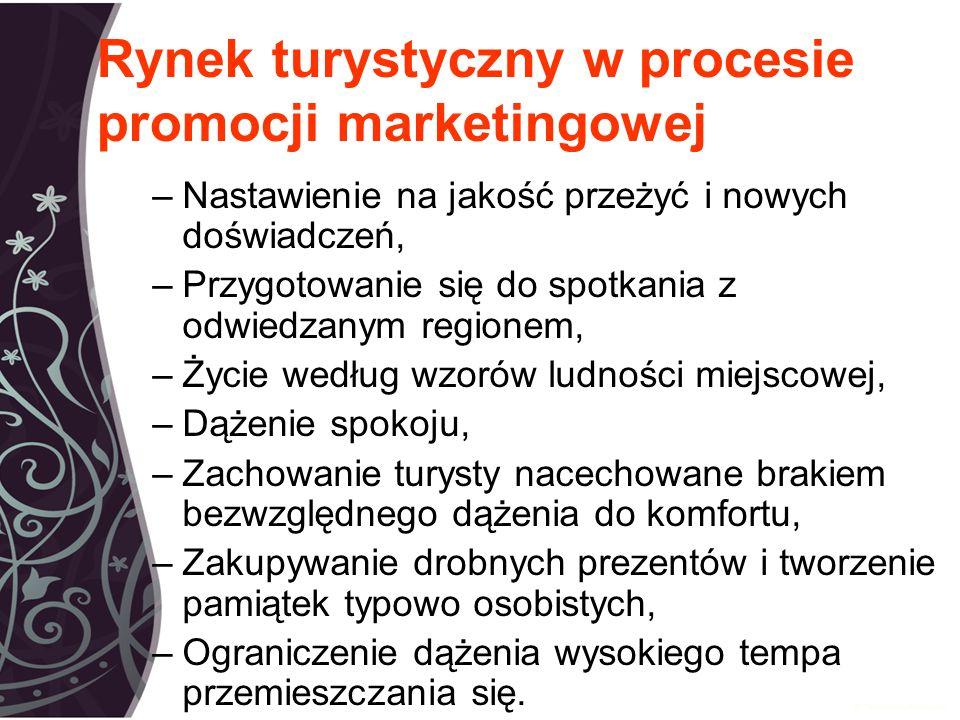 Rynek turystyczny w procesie promocji marketingowej