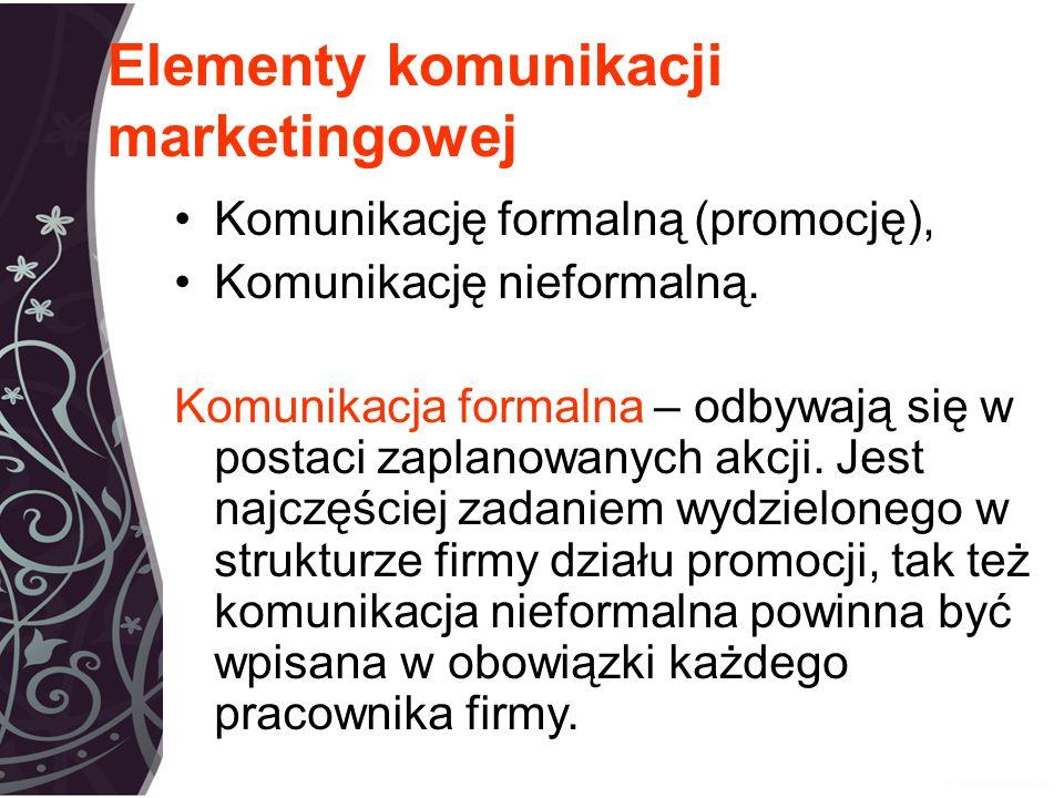 Elementy komunikacji marketingowej