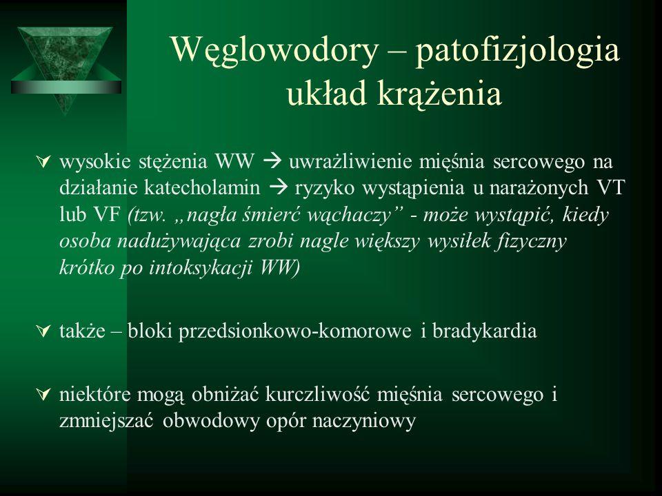 Węglowodory – patofizjologia układ krążenia