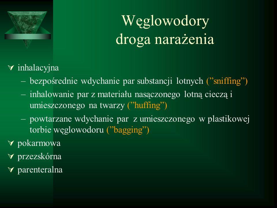 Węglowodory droga narażenia
