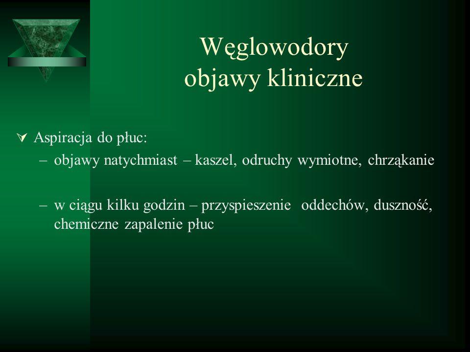 Węglowodory objawy kliniczne