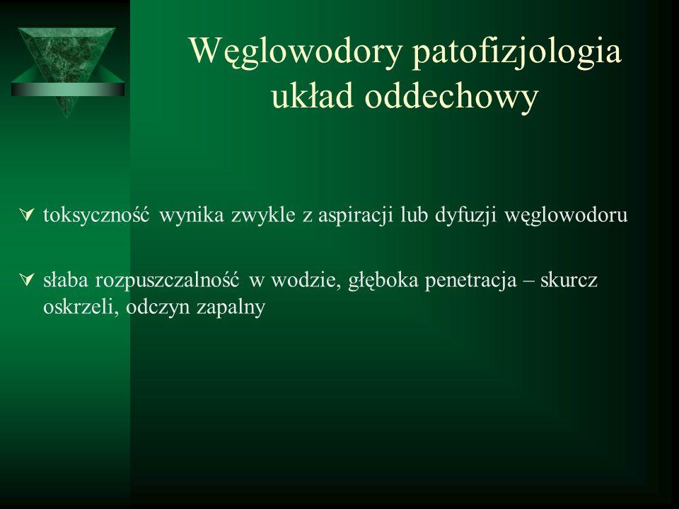 Węglowodory patofizjologia układ oddechowy