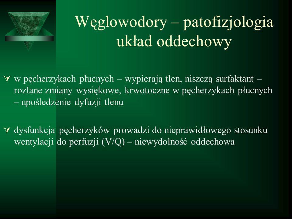 Węglowodory – patofizjologia układ oddechowy