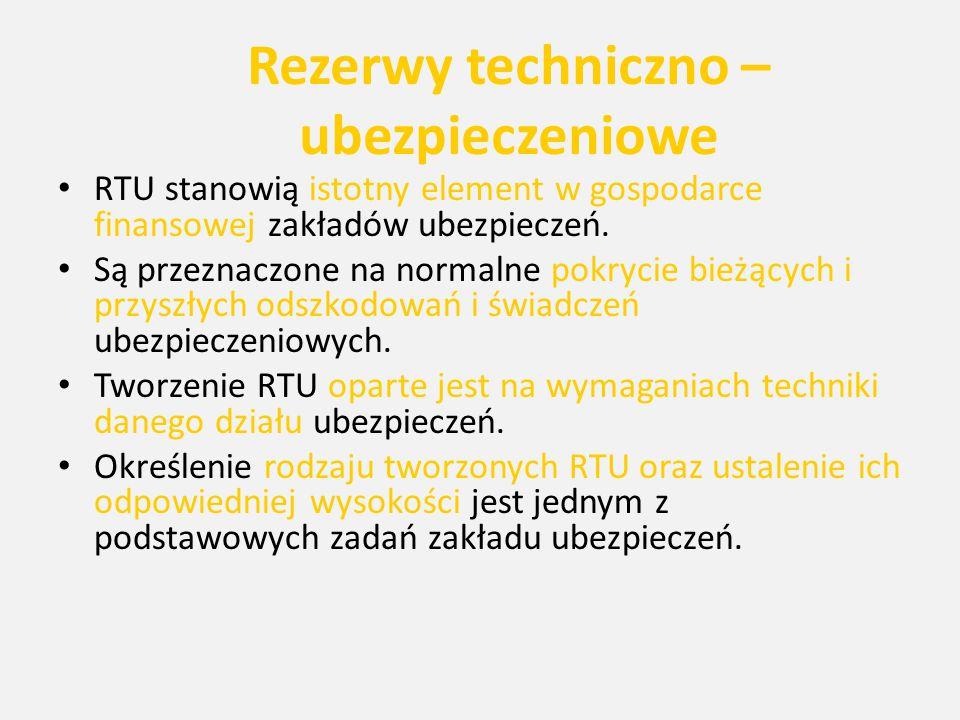 Rezerwy techniczno – ubezpieczeniowe