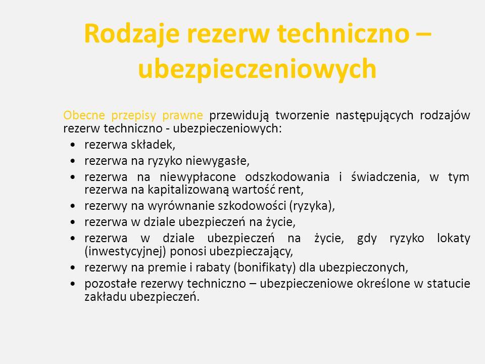Rodzaje rezerw techniczno – ubezpieczeniowych