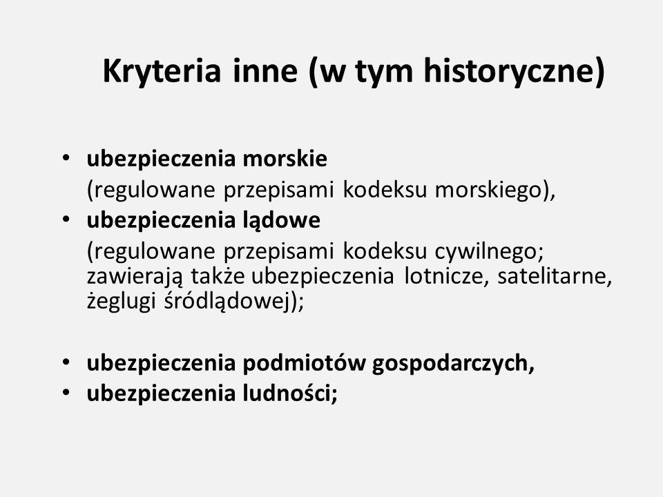 Kryteria inne (w tym historyczne)