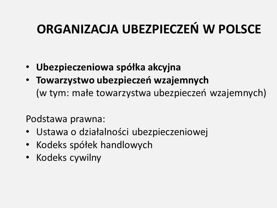 ORGANIZACJA UBEZPIECZEŃ W POLSCE