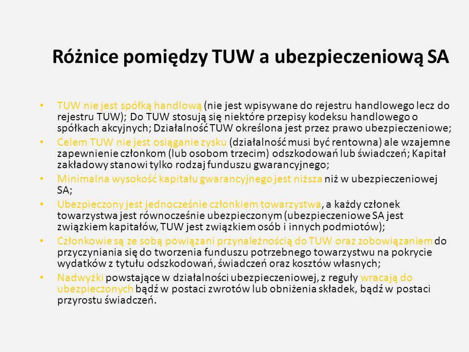 Różnice pomiędzy TUW a ubezpieczeniową SA
