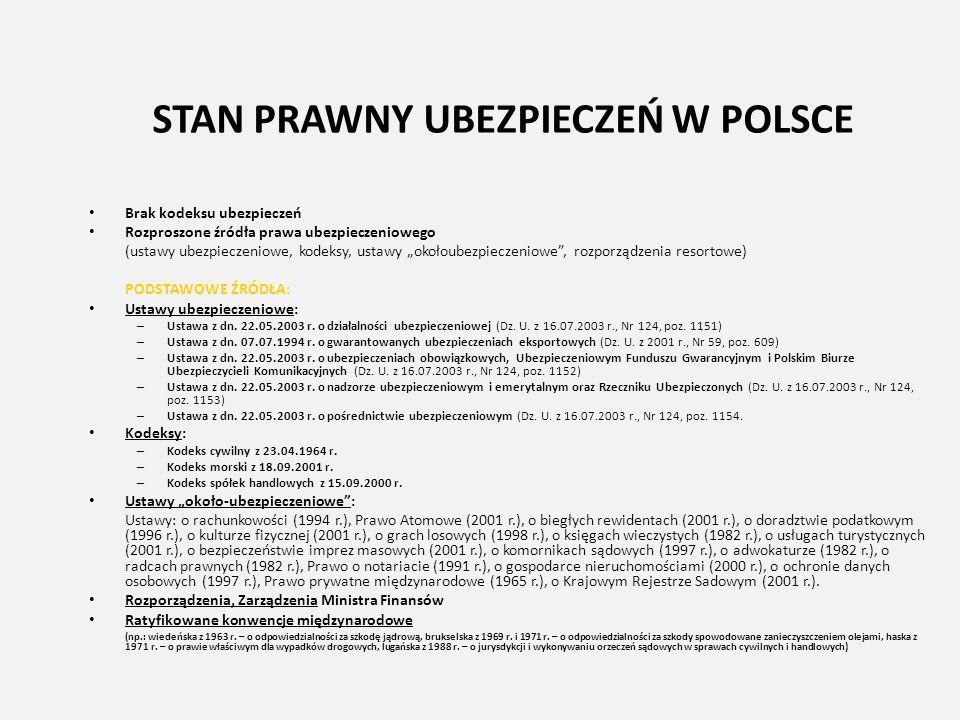 STAN PRAWNY UBEZPIECZEŃ W POLSCE