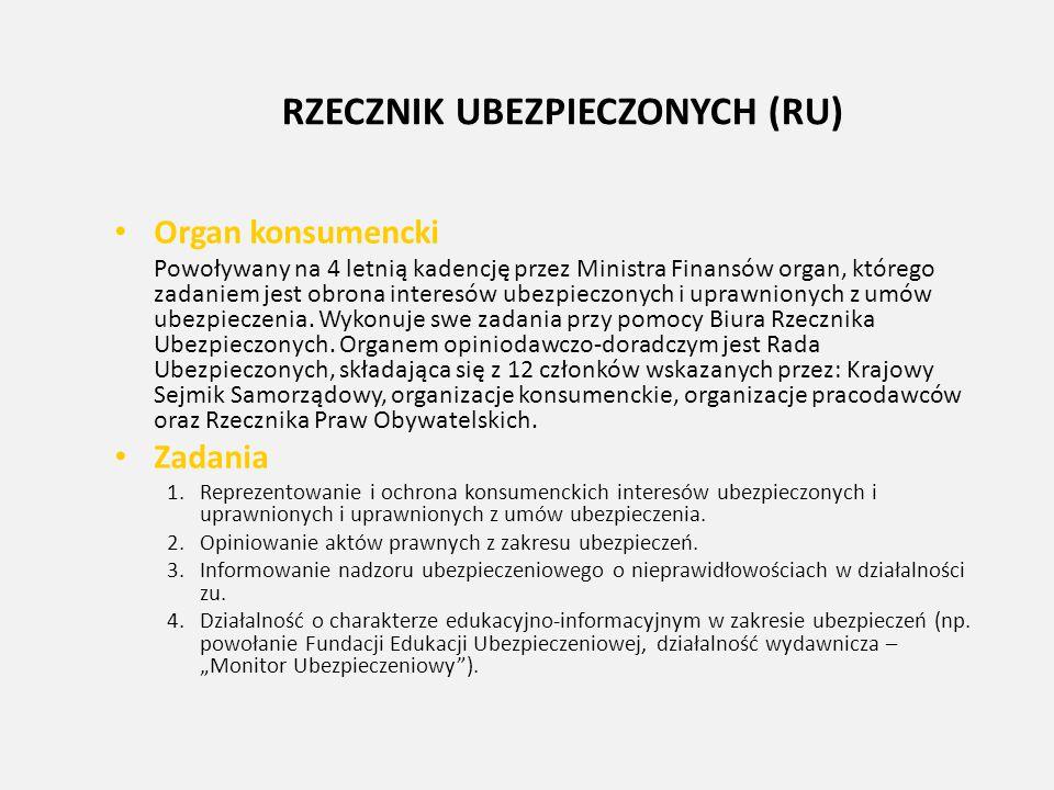 RZECZNIK UBEZPIECZONYCH (RU)