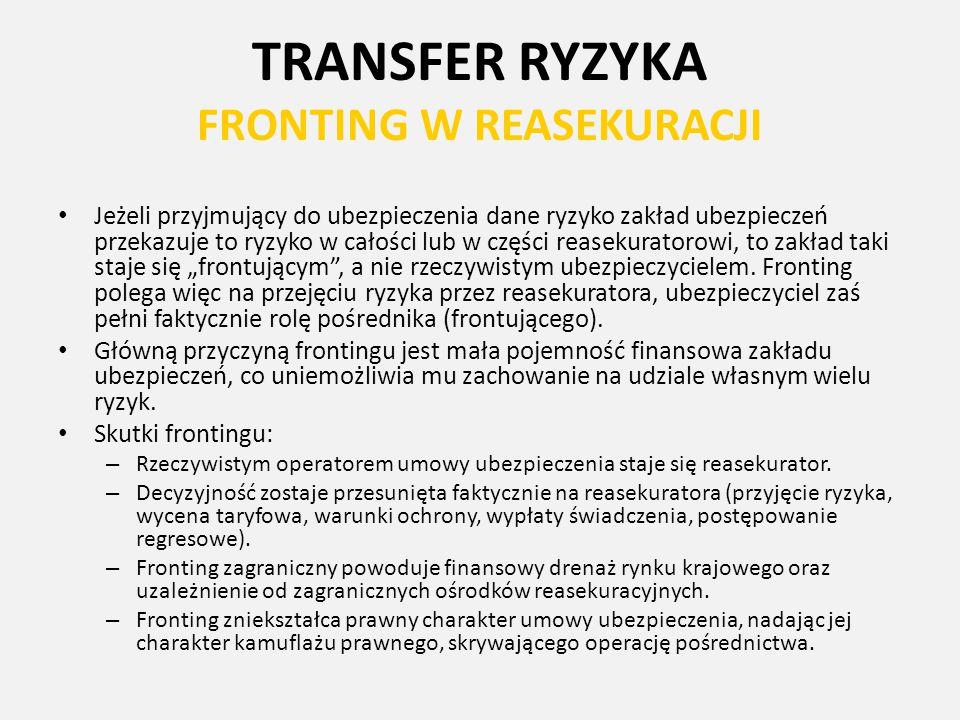 TRANSFER RYZYKA FRONTING W REASEKURACJI