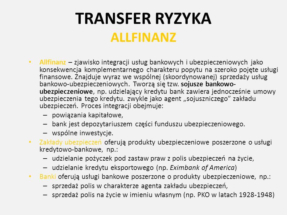 TRANSFER RYZYKA ALLFINANZ