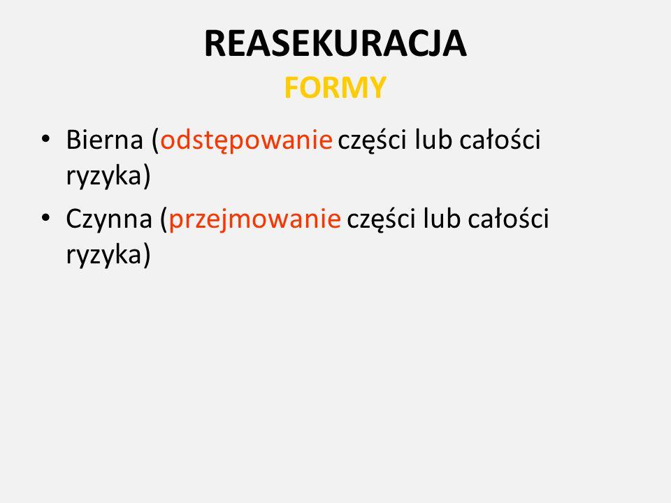 REASEKURACJA FORMY Bierna (odstępowanie części lub całości ryzyka)