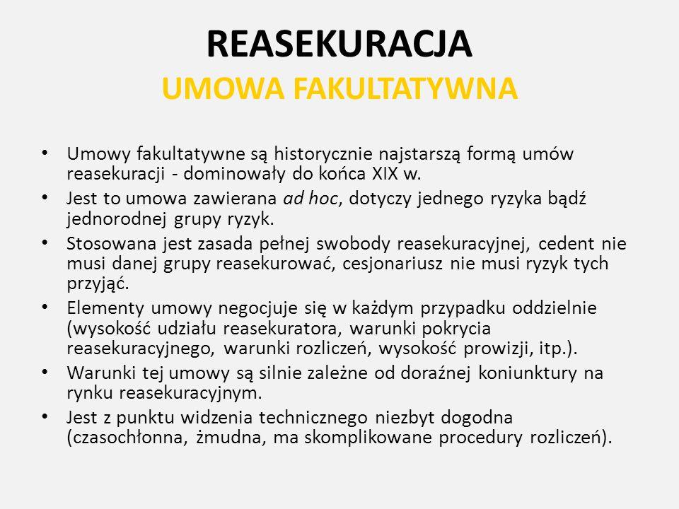 REASEKURACJA UMOWA FAKULTATYWNA