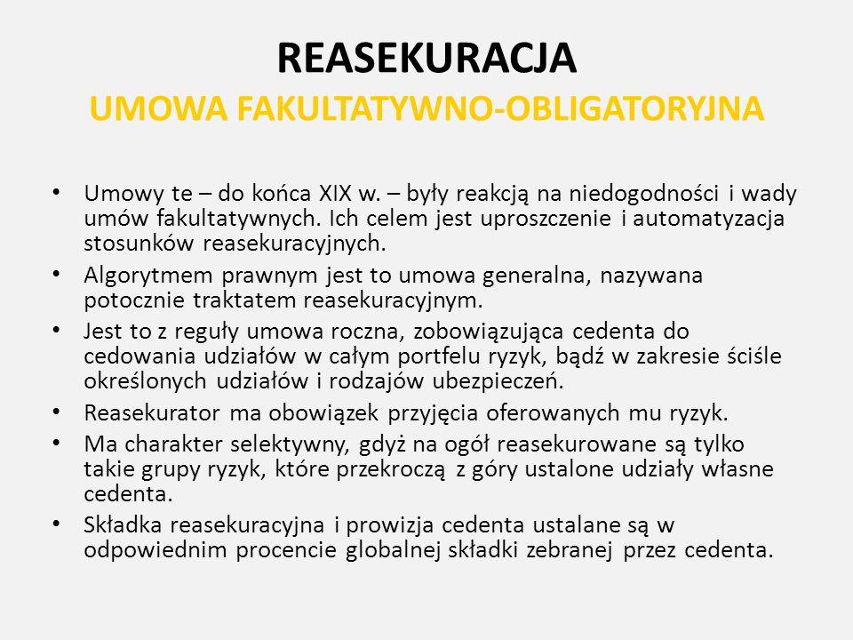 REASEKURACJA UMOWA FAKULTATYWNO-OBLIGATORYJNA