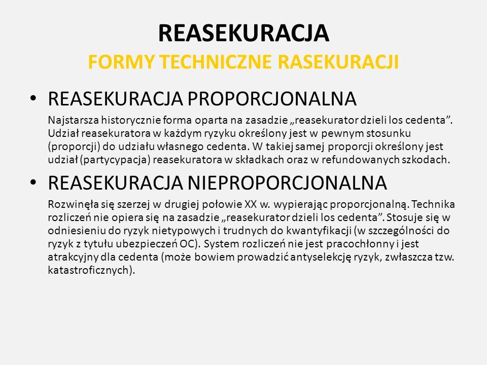 REASEKURACJA FORMY TECHNICZNE RASEKURACJI