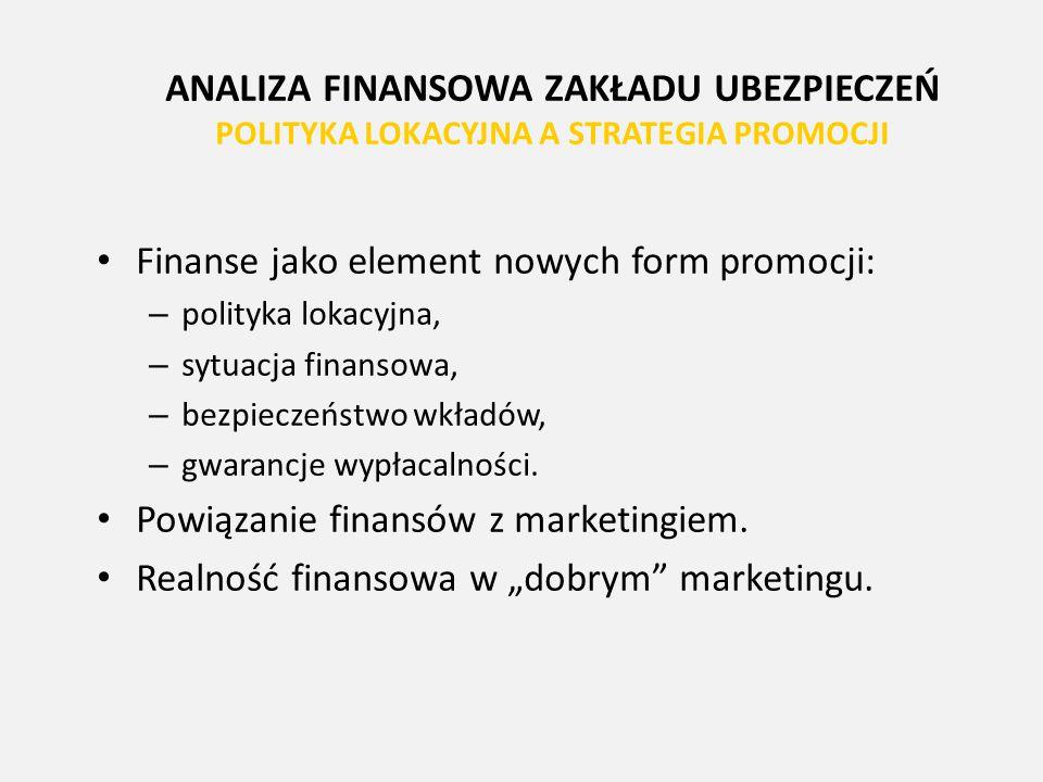 Finanse jako element nowych form promocji: