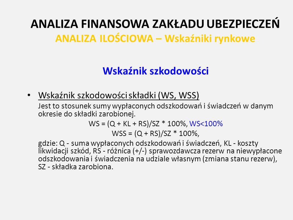 WS = (Q + KL + RS)/SZ * 100%, WS<100%