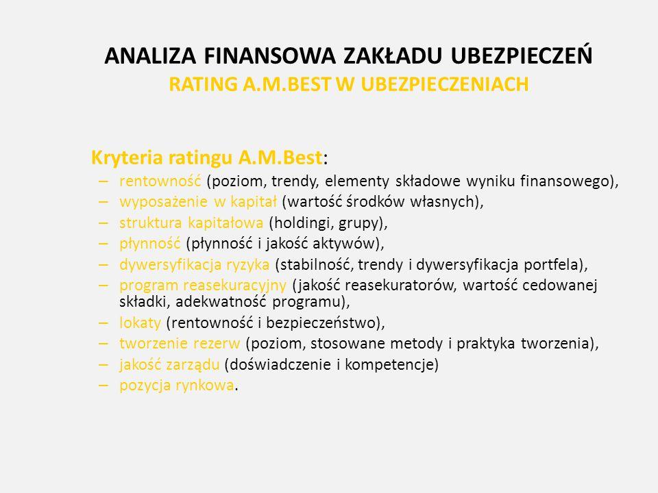 ANALIZA FINANSOWA ZAKŁADU UBEZPIECZEŃ RATING A. M