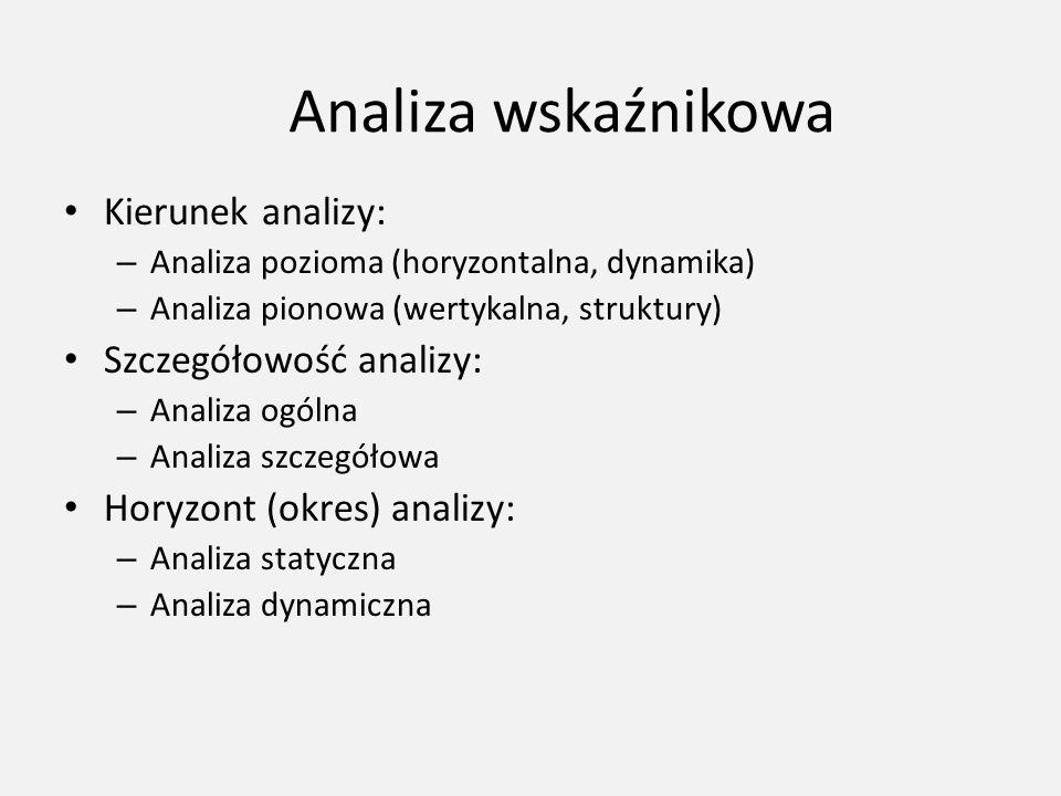 Analiza wskaźnikowa Kierunek analizy: Szczegółowość analizy: