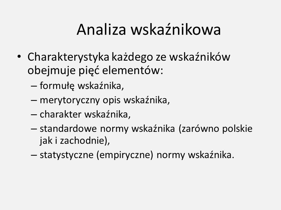 Analiza wskaźnikowa Charakterystyka każdego ze wskaźników obejmuje pięć elementów: formułę wskaźnika,