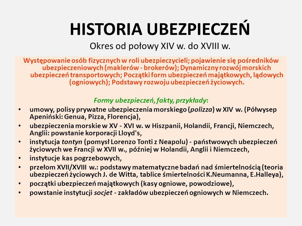 HISTORIA UBEZPIECZEŃ Okres od połowy XIV w. do XVIII w.