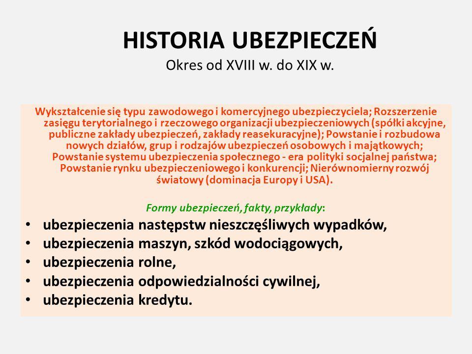 HISTORIA UBEZPIECZEŃ Okres od XVIII w. do XIX w.
