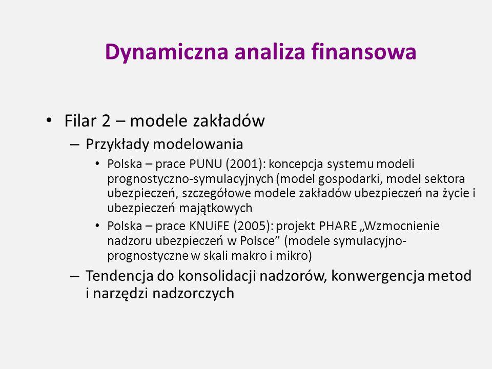 Dynamiczna analiza finansowa