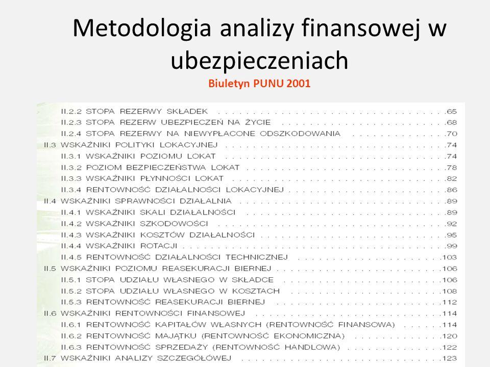 Metodologia analizy finansowej w ubezpieczeniach Biuletyn PUNU 2001