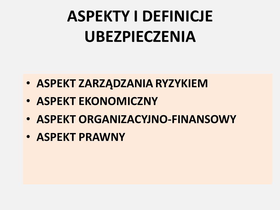 ASPEKTY I DEFINICJE UBEZPIECZENIA