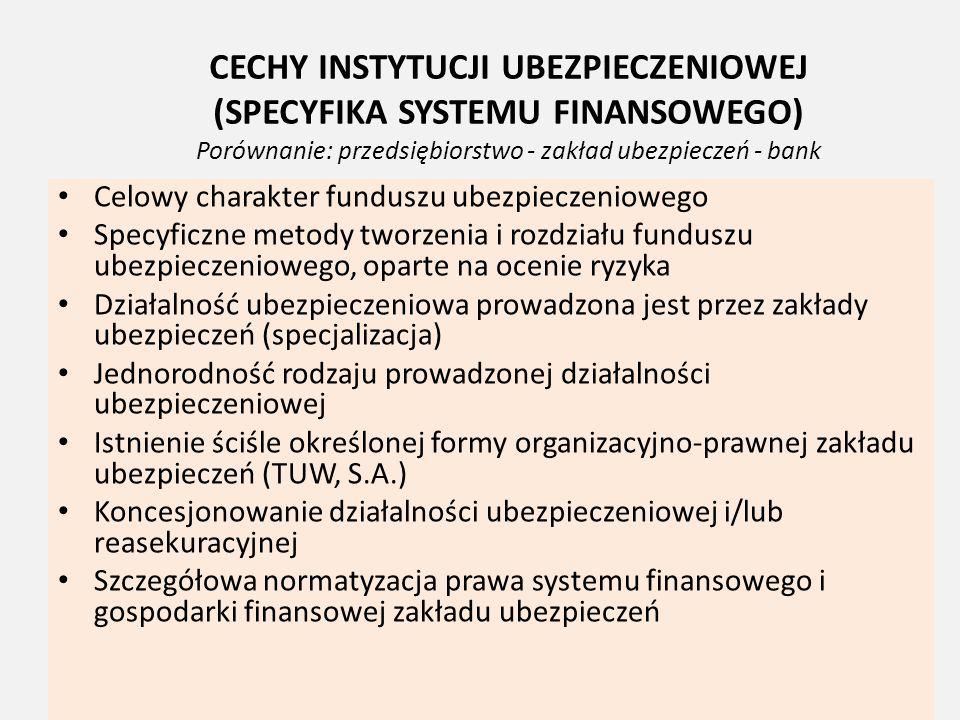 CECHY INSTYTUCJI UBEZPIECZENIOWEJ (SPECYFIKA SYSTEMU FINANSOWEGO) Porównanie: przedsiębiorstwo - zakład ubezpieczeń - bank